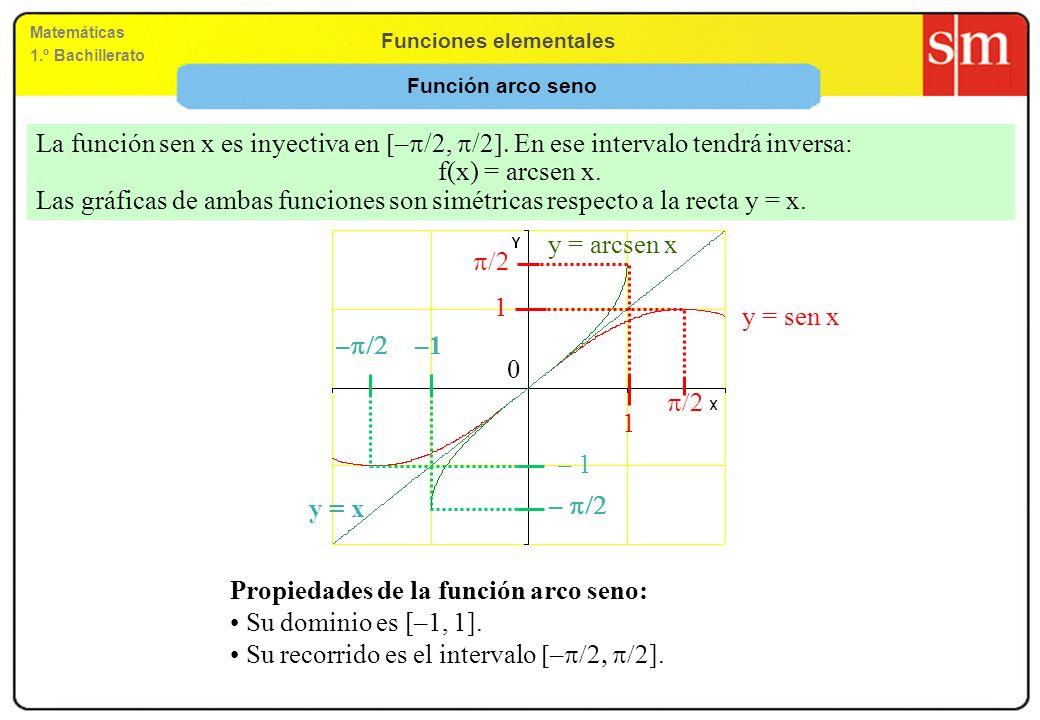 Propiedades de la función arco seno: Su dominio es [–1, 1].